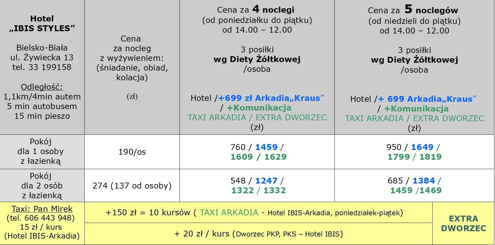 https://www.arkadiakraus.com/wp-content/uploads/2020/07/Ceny-Hotel-IBIS-Arkadia-Kraus-05.2020.jpg
